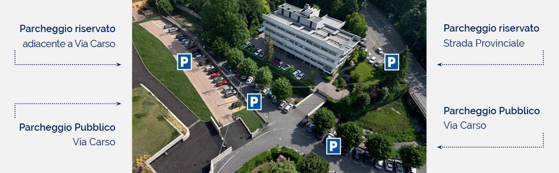dove_parcheggiare